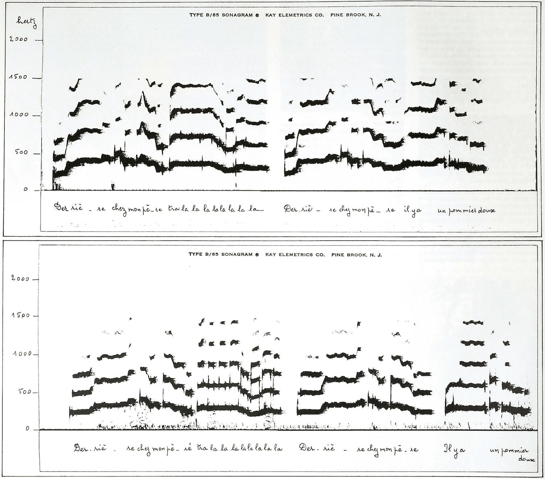 Sonagrammes 3 et 3 bis Mme Chaignault et Claudie ont été toutes deux étonnées que nous percevions deux mélodies différentes dans leurs deux interprétations. Elles affirment « chanter pareil ». Le sonagramme explique leur façon d'entendre : même façon d'attaquer les sons, mêmes ports de voix, d'où même dessin général de la ligne mélodique ; même qualité de timbre de voix aussi (qui se révèle par la présence et l'intensité des harmoniques). Nous sommes bien dans une esthétique où le coup d'archet est plus important qu'une stricte justesse.